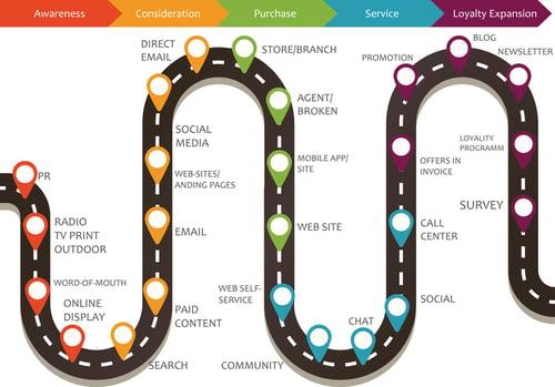 nextage-customer-journey-map