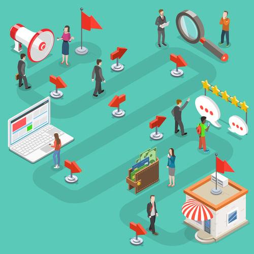 nextage-customer-journey