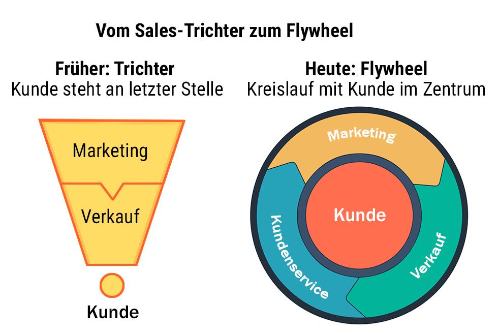 Flywheel_v2